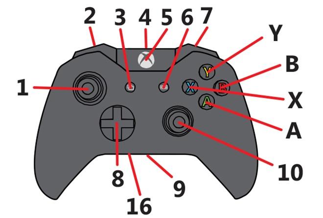ایکس باکس وان - Xbox One - یک ترابایتی با کنترلر جدید