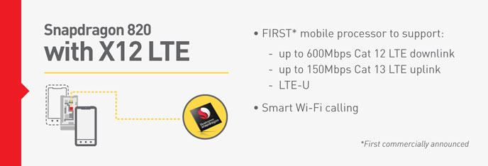 LTE با سرعت 600Mbps در Snapdragon 820