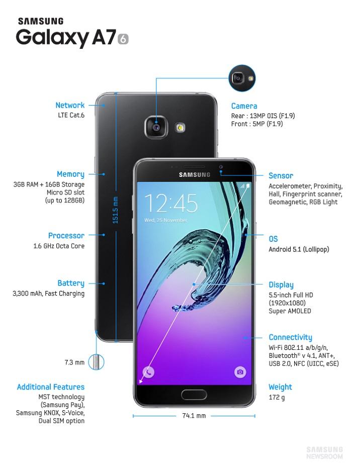 معرفی نسل دوم گوشی های a3، A5 و A7 سامسونگ - سری A