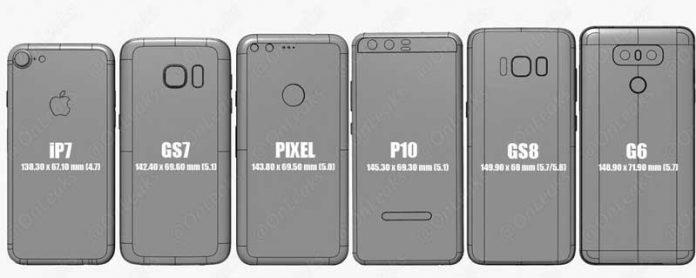 S8 پلاس 6.2 اینچی هماندازه آیفون 7 پلاس 5.5 اینچی!