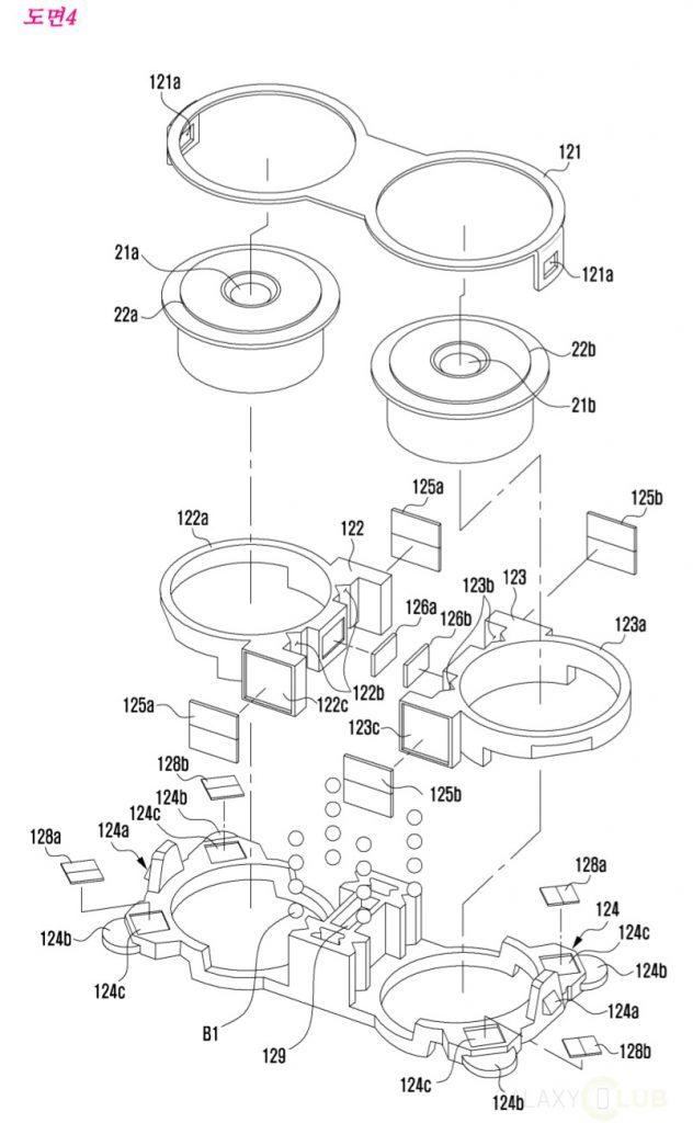ثبت اختراع سامسونگ برای ماژول دوربین دوگانه