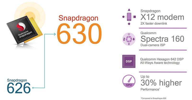 اسنپدراگون 660 و اسنپدراگون 630 رسما معرفی شدند