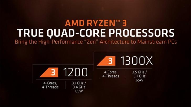 پردازندههای دسکتاپی Ryzen 3 از AMD آمدند؛ از 109 دلار