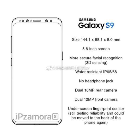 تصاویری از گلکسی S9 : سامسونگ هم جک هدست را حذف کرد؟