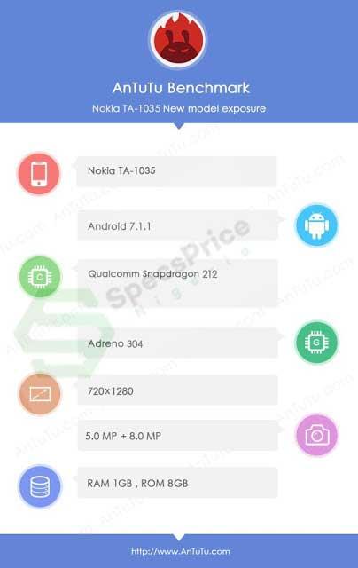 لو رفتن مشخصات نوکیا 2 ارزانترین گوشی نوکیا + عکس