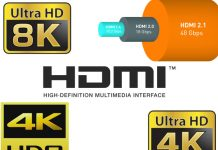 معرفی HDMI 2.1 پشتیبانی تا وضوح 10K با 120fps