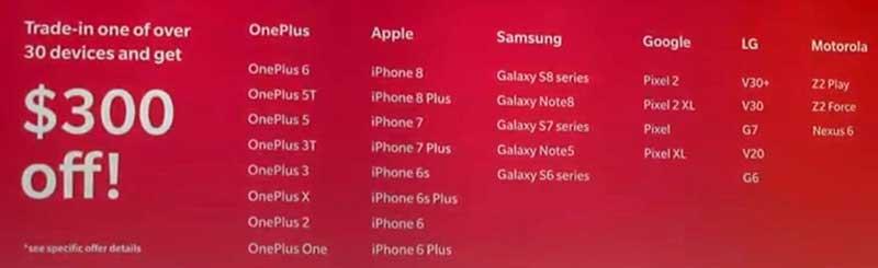 OnePlus 6T آمد: اثر انگشت درون صفحهنمایش، باتری بهتر و تمام!