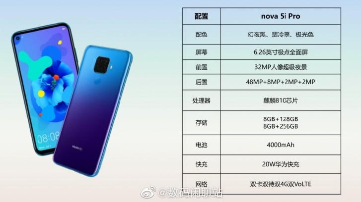 مشخصات و تصاویر Nova 5i Pro لو رفت