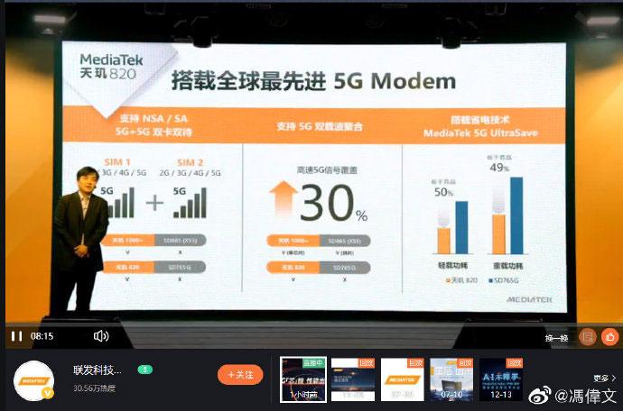 Dimensity 820 آخرین دستاورد میانرده 5G مدیاتک
