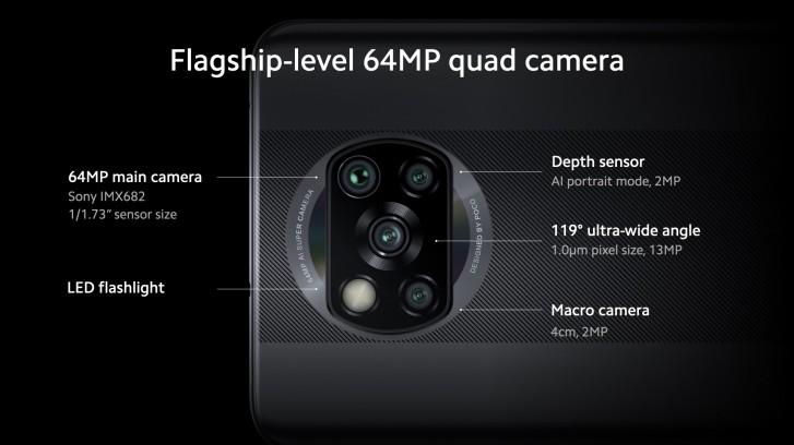 Poco X3 NFC با SD732G، دوربین 64 و پنل 120 هرتزی