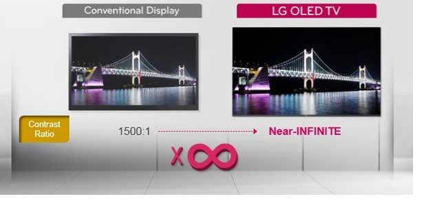 4k از نگاه الجی - اولترا اچ دی - Ultra HD