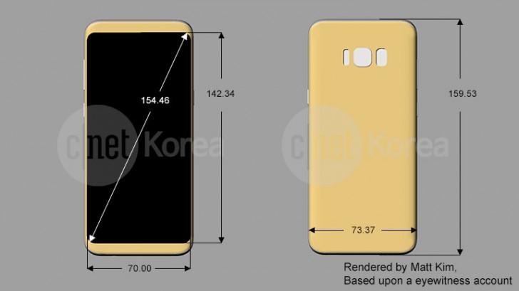 شکل ظاهری و اندازههای دقیق گلکسی S8 و S8 Plus