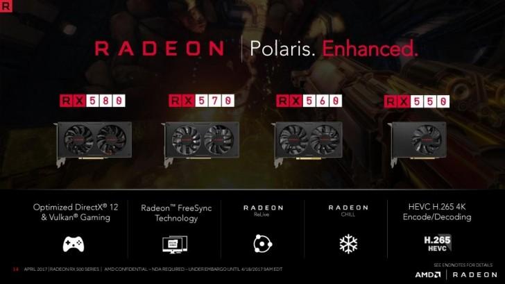کارت گرافیکهای Radeon ارزانقیمت سری AMD RX500 آمد