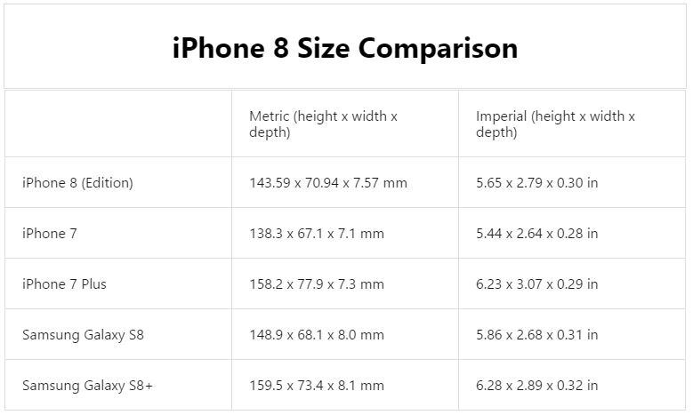 آیفون 8 از آیفون 7 خیلی بزرگتر و از 7 پلاس کوچکتر است