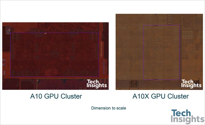 چیپ A10X آی پد پروی جدید ، 10 نانومتری است