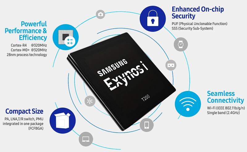 Exynos i T200 گام بلند سامسونگ برای اینترنت اشیاء