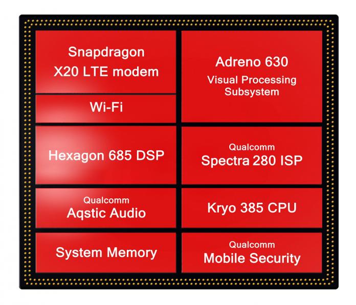 بنچمارک Snapdragon 845 منتشر شد: گرافیک قویتر از آیفون 10