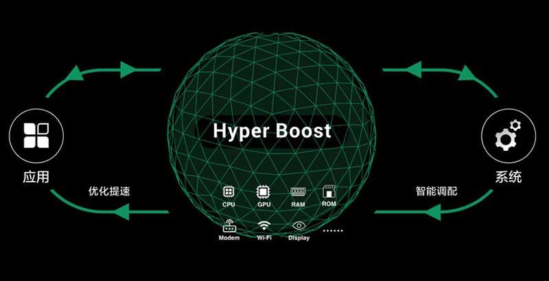 Hyper Boost رقیب GPU Turbo این بار از Oppo