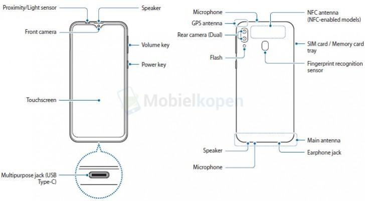 انتشار جزئیات جدید سامسونگ M20: میانهای با باتری 5000