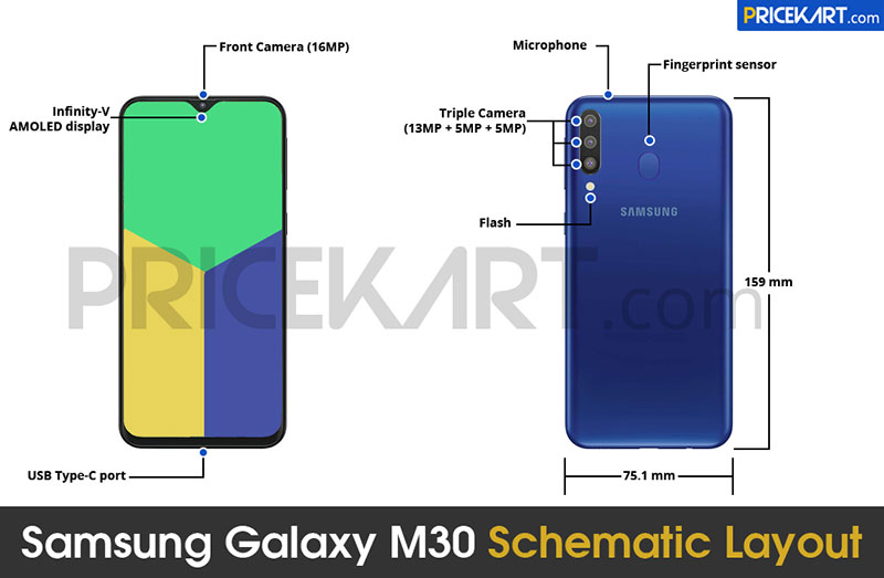 تصویر و اطلاعات اولیه از سامسونگ Galaxy M30 با سه دوربین