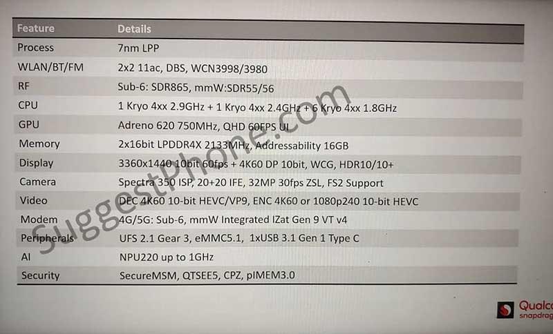 انتشار اطلاعاتی از پروسسور Snapdragon 735