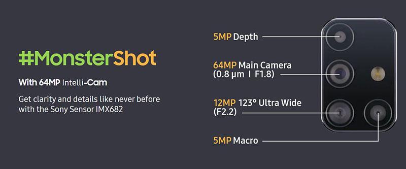 سامسونگ گلکسی M31s با باتری 6,000 و شارژر 25 واتی