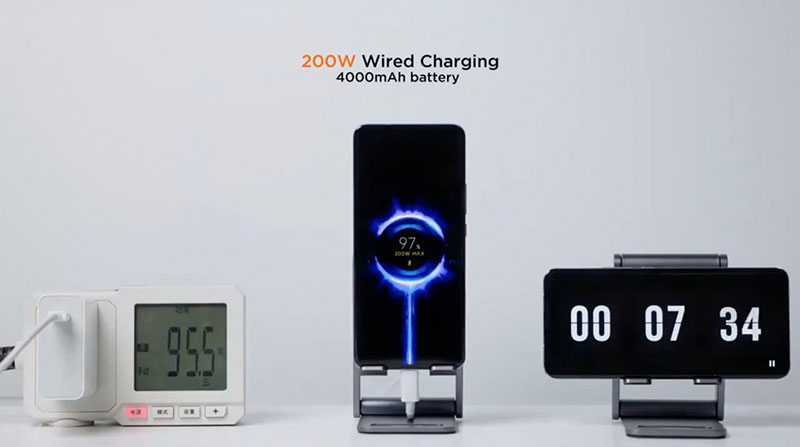 شارژ 8 دقیقهای با شارژر 200 واتی HyperCharge شیائومی!
