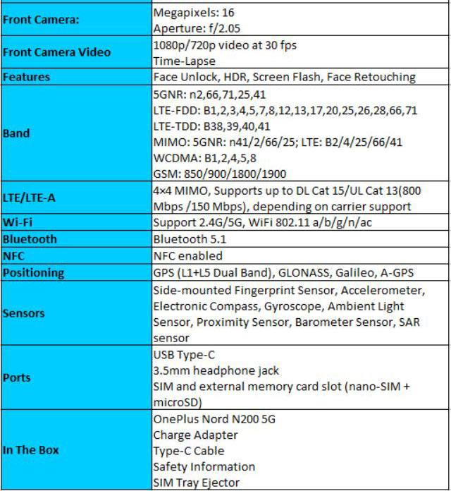 اطلاعات کاملی از OnePlus Nord N200 لو رفت – یک 5G قابل احترام!